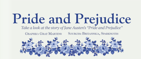 Pride and Prejudice Story